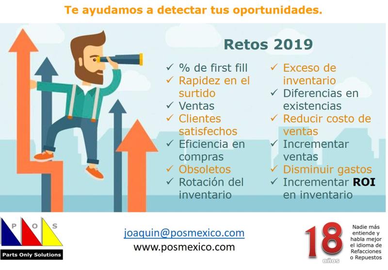 Retos 2019-2