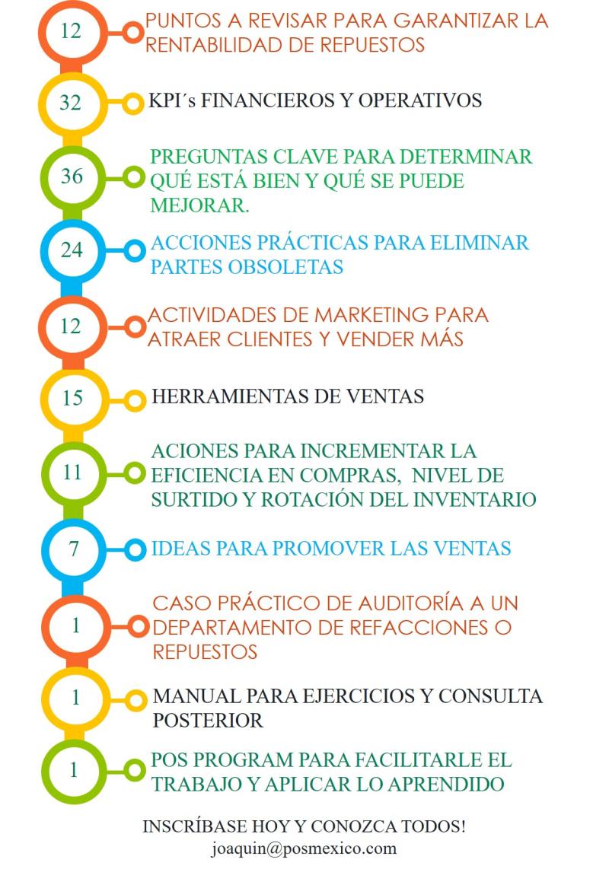 EL TER EN NUMEROS-2